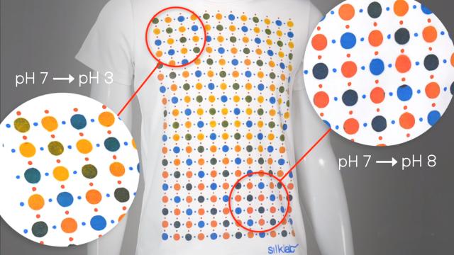 Tinta de tecido muda de cor para identificar doenças