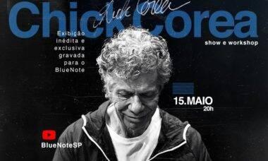 Blue Note SP exibe show inédito de Chick Corea neste sábado (15/5)